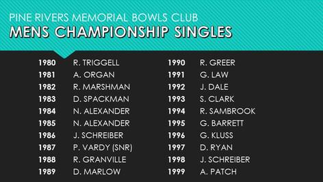 Mens Championship Singles 1980-1999