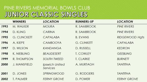 Junior Classic Singles 1993-2002