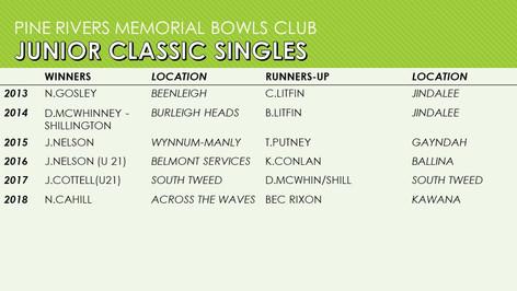 Junior Classic Singles 2013-2018