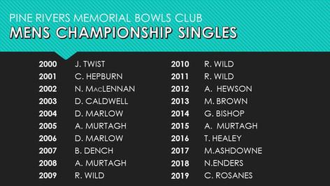Mens Championship Singles 2000-2019