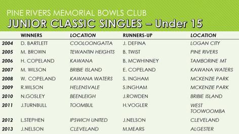 Junior Classic Singles - Under 15 2004-2013