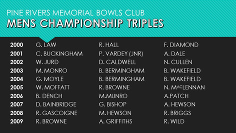 Mens Championship Triples 2000-2009