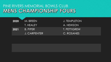 Mens Championship Fours 2020-2021
