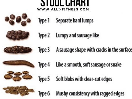 Breaking Down the Bristol Stool Chart