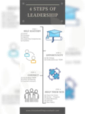 4 Steps of Leadership module 1.JPG