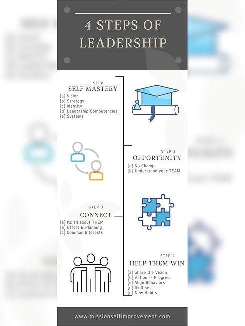 4 Steps of Leadership module 1.JPG