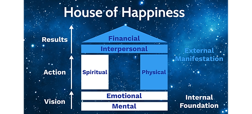 House of Happiness.png