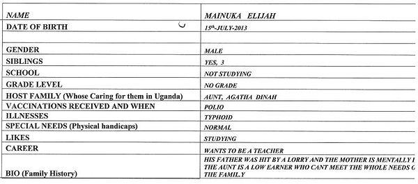 Elijah Mainuka Write Up.JPG