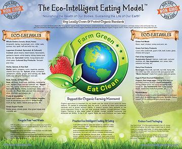 Eco-Intelligent Eating Model jpg.jpg