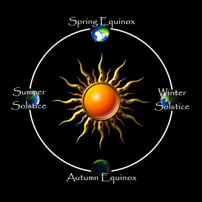 Finding Solace on the Day of the Winter Solstice