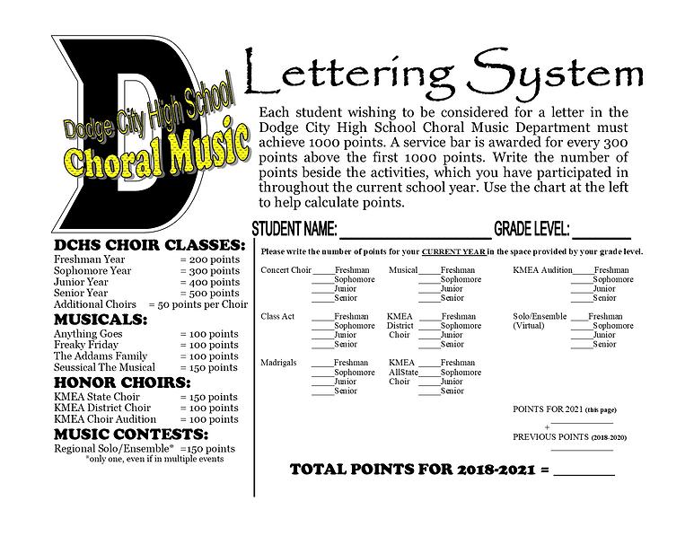 DCHS Lettering Sheet 2021.png