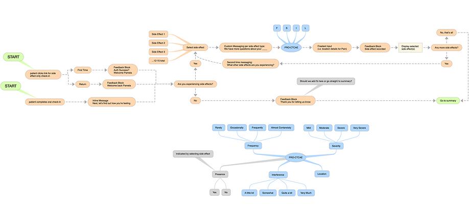 ht-diagram.png