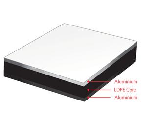 NEW SIZE | Aluminium Composite Panel