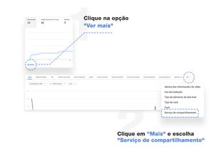 Guia Completo para YouTube Analytics: Compartilhamento