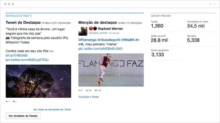 Twitter Analytics: 5 Dados Úteis para Compreender seu Público