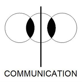COMMUNICATION | STRENGTH WITIN