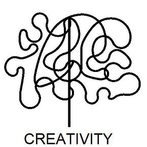 CREATIVITY | STRENGTH WITHI
