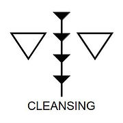 CLEANSING ENERGY | STRENGT WITHIN
