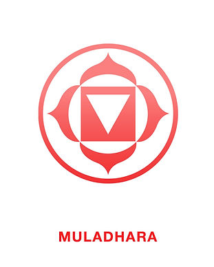 Muladhara - root chakra.jpg