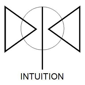 INTUITION | STRENGTH WITHIN