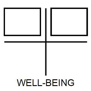 WELL-BEING | STRENGTH WITHIN