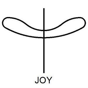 JOY | STRENGTH WITHIN