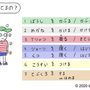 Differentiate 'wear' (きる はく かぶる) in Japanese