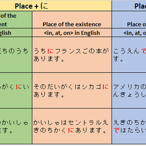 "がっこうで or がっこうに?? で(de) vs に(ni): The difference between で and に [Japanese ""Place"" Particles]"