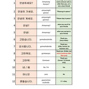 Basic Greetings in Korean