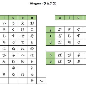 Hiragana (ひらがな) List