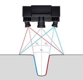 gom_atos-systems_triple-scan-prinzip_01.