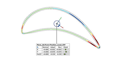 atos-5-for-airfoil--form-and-position-ch