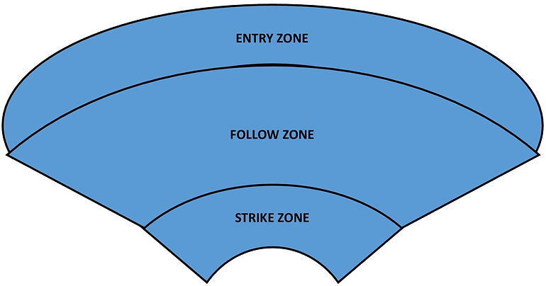 follow%20zone%20overview_edited.jpg