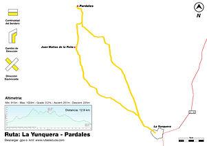 Yunquera - Pardales - Ruta Grafica.jpg