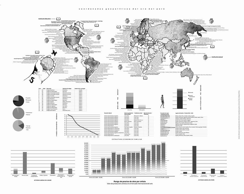 cartografia_oro_revoltosa1.jpg