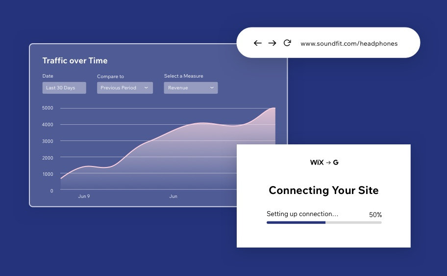 Connecting a website and website traffic analytics.