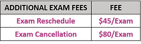 Additional Exam Fees - 2021 (002).png