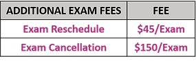 Additional Exam Fees.png