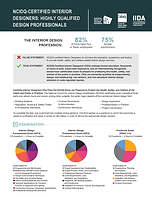 NCIDQ Certified Interior Designers ASID_IIDA_CIDQ Fact Sheet 9.17.21_Page_1.png