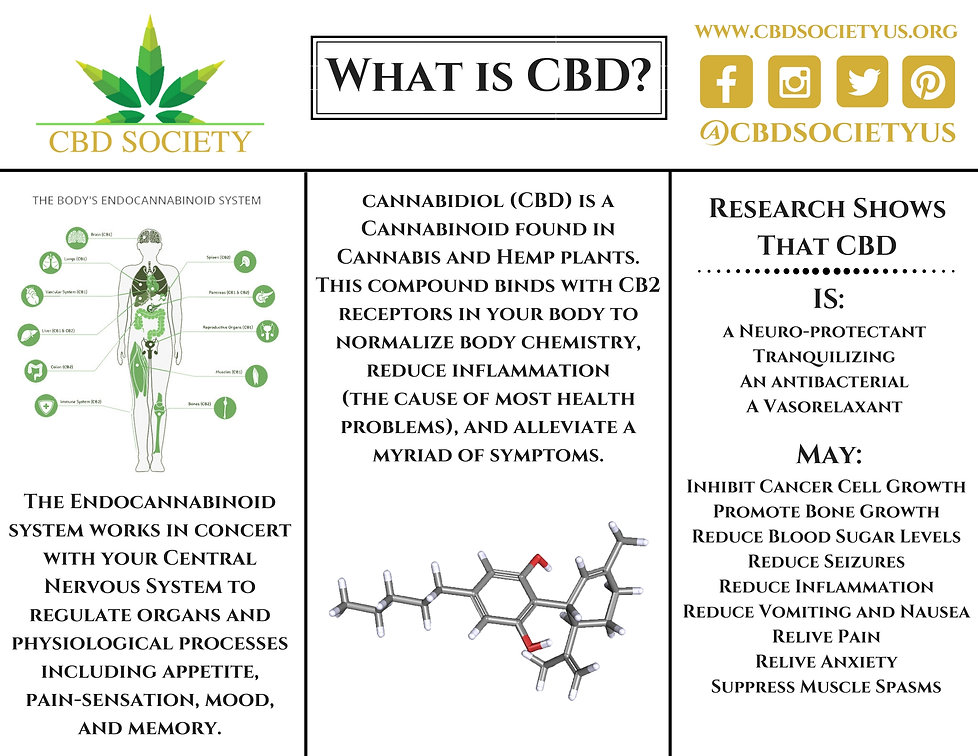 What is CBD_.jpg
