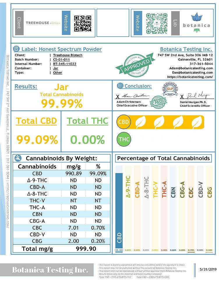 BT-345-11022-(Treehouse Biotech)-Honest