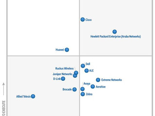 2015 Gartner Magic Quadrant Report for Wired and WLAN Access Infrastructure
