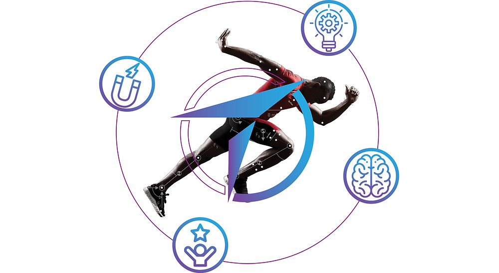 Male runner in a circle graphic representing a virtuous cycle, surrounded by icons for attraction, engagement, education and opportunity, the steps in the cycle.