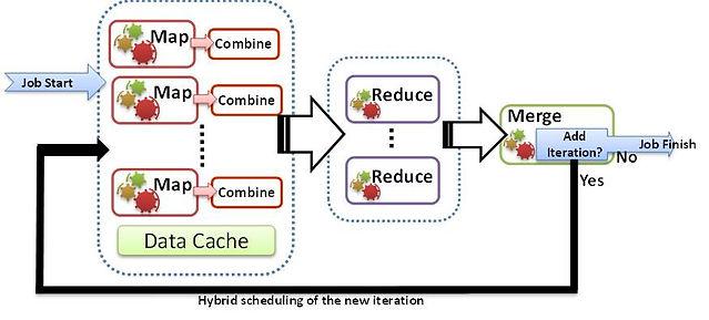 iterative_model.jpg