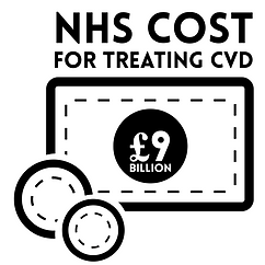 CVD cost t0 NHS.png