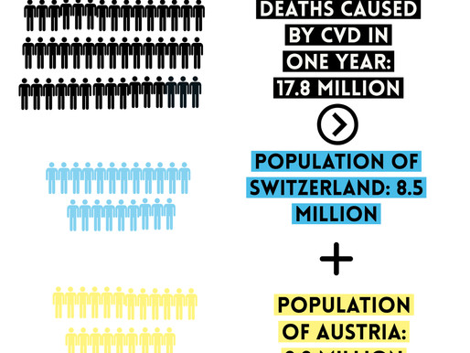 What can you do to tackle the #1 killer of men and women in the world?