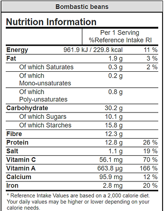 Cronomoeter nutrition info.png