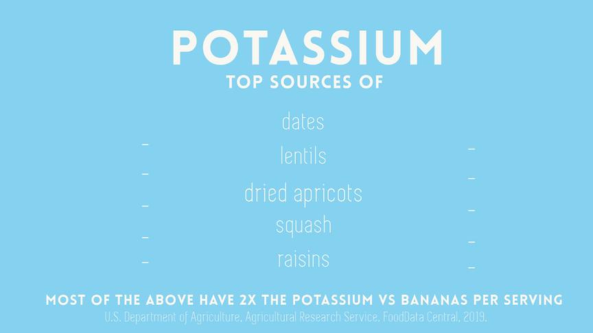 potassium top sources.png