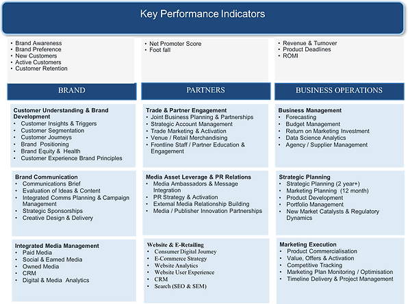 competency framework example