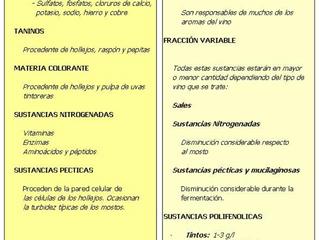 Unitat 7 - Composició química del most i vi